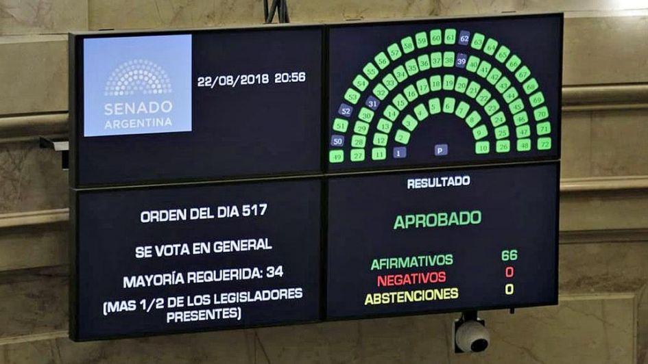 El Senado aprobó los allanamientos a Cristina