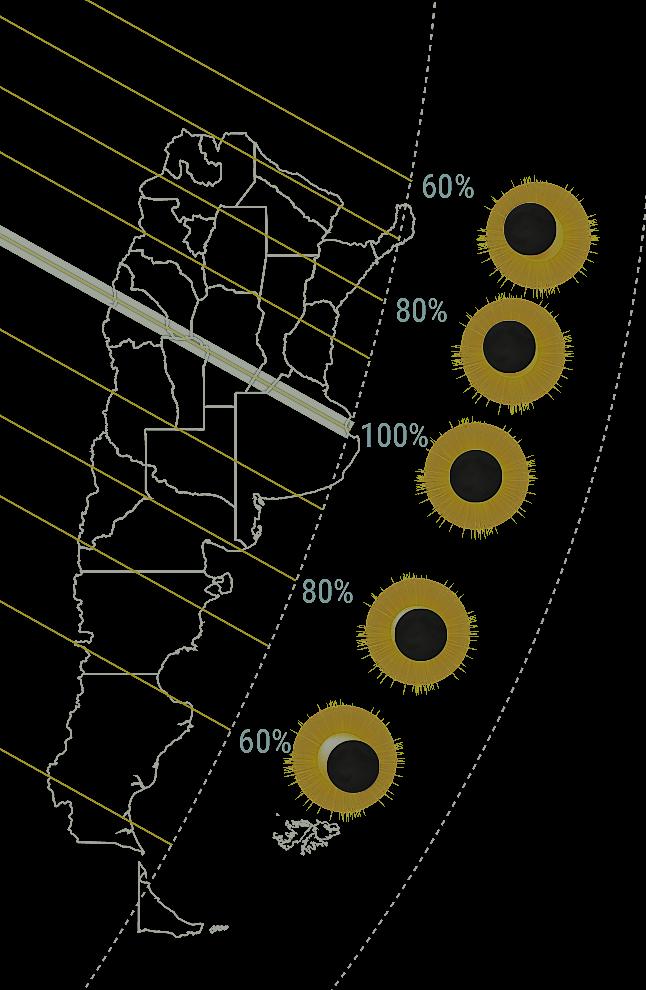 Porcentajes de máximo oscurecimiento del sol para diferentes regiones del país, separadas por las líneas amarillas. La franja de totalidad está representada en celeste, y corresponde a la zona donde se observará el 100% de oscurecimiento del Sol.
